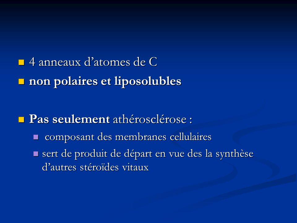 4 anneaux datomes de C 4 anneaux datomes de C non polaires et liposolubles non polaires et liposolubles Pas seulement athérosclérose : Pas seulement a