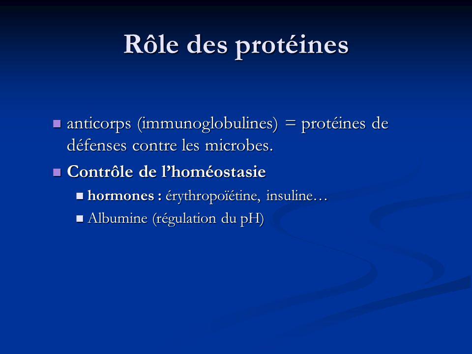 anticorps (immunoglobulines) = protéines de défenses contre les microbes. anticorps (immunoglobulines) = protéines de défenses contre les microbes. Co
