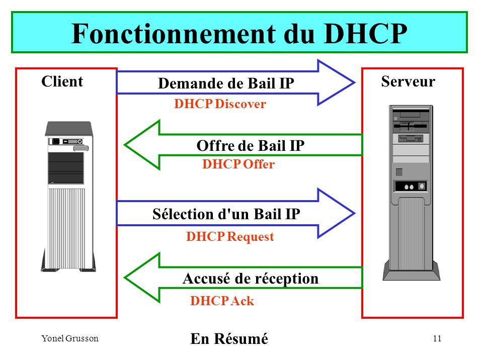 Yonel Grusson11 Fonctionnement du DHCP ServeurClient En Résumé Demande de Bail IP DHCP Discover Sélection d un Bail IP DHCP Request Offre de Bail IP DHCP Offer Accusé de réception DHCP Ack