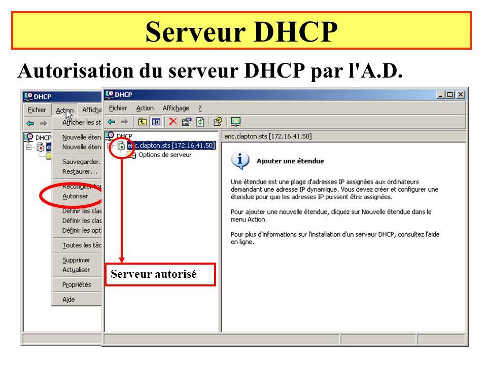 Yonel Grusson22 Serveur DHCP Autorisation du serveur DHCP par l A.D. Serveur autorisé
