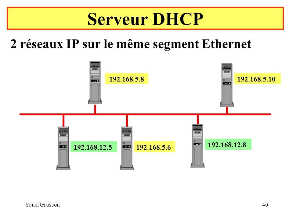 Yonel Grusson40 Serveur DHCP 2 réseaux IP sur le même segment Ethernet 192.168.5.8192.168.5.10 192.168.5.6192.168.12.5 192.168.12.8