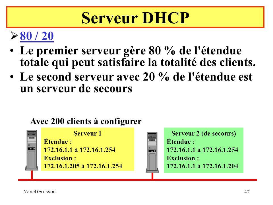 Yonel Grusson47 80 / 20 Le premier serveur gère 80 % de l étendue totale qui peut satisfaire la totalité des clients.