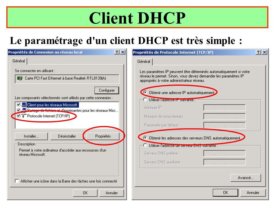 Yonel Grusson49 Client DHCP Le paramétrage d un client DHCP est très simple :