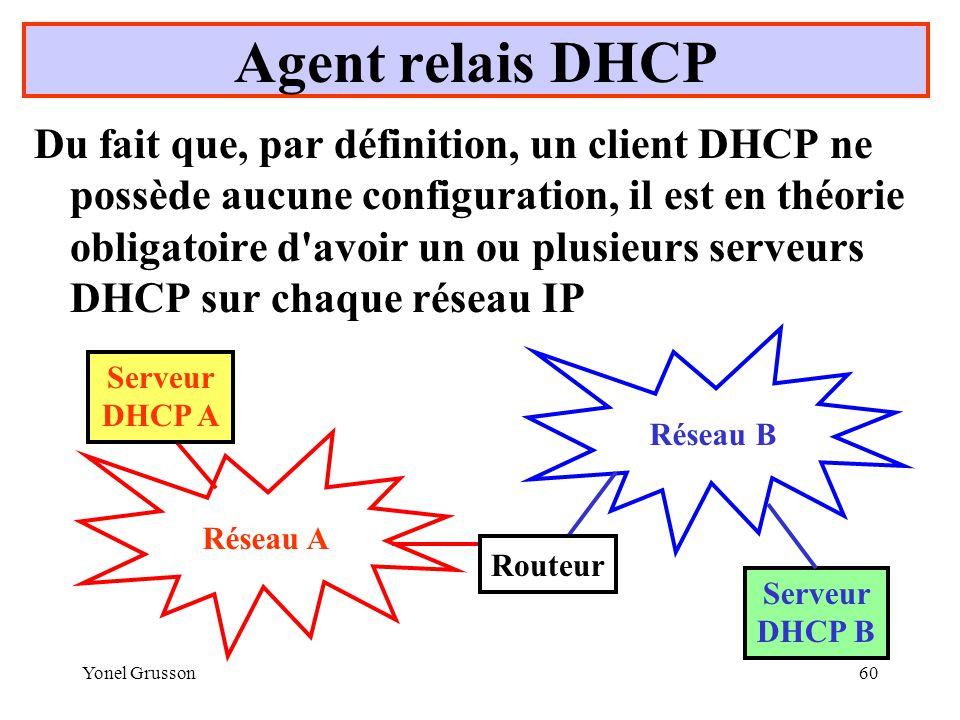 Yonel Grusson60 Agent relais DHCP Du fait que, par définition, un client DHCP ne possède aucune configuration, il est en théorie obligatoire d avoir un ou plusieurs serveurs DHCP sur chaque réseau IP Réseau B Réseau A Serveur DHCP A Serveur DHCP B Routeur