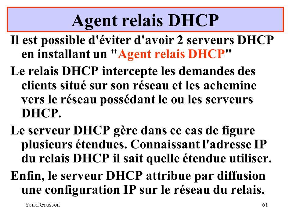 Yonel Grusson61 Agent relais DHCP Il est possible d éviter d avoir 2 serveurs DHCP en installant un Agent relais DHCP Le relais DHCP intercepte les demandes des clients situé sur son réseau et les achemine vers le réseau possédant le ou les serveurs DHCP.