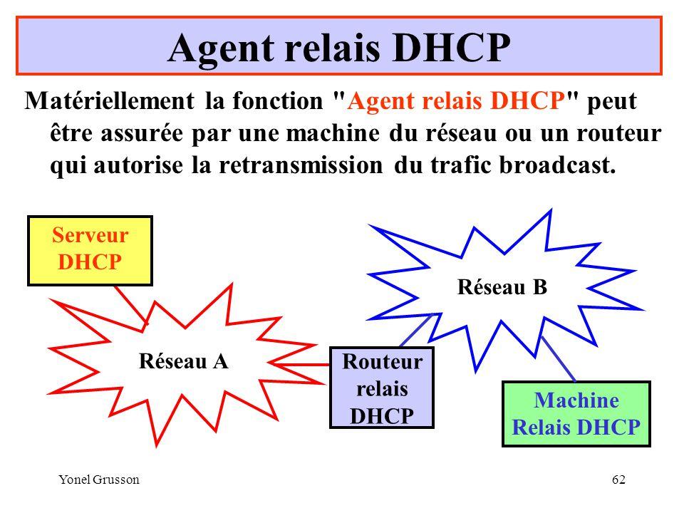 Yonel Grusson62 Agent relais DHCP Matériellement la fonction Agent relais DHCP peut être assurée par une machine du réseau ou un routeur qui autorise la retransmission du trafic broadcast.