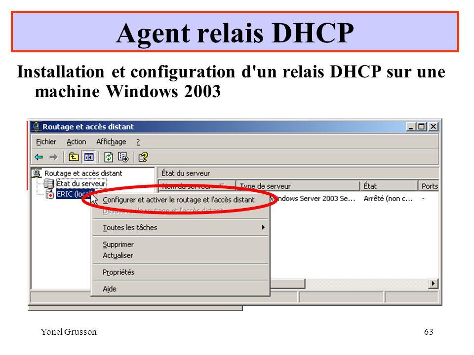 Yonel Grusson63 Agent relais DHCP Installation et configuration d un relais DHCP sur une machine Windows 2003 Ou