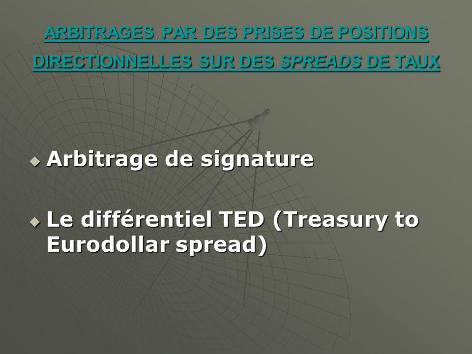 ARBITRAGES PAR DES PRISES DE POSITIONS DIRECTIONNELLES SUR DES SPREADS DE TAUX Arbitrage de signature Arbitrage de signature Le différentiel TED (Trea