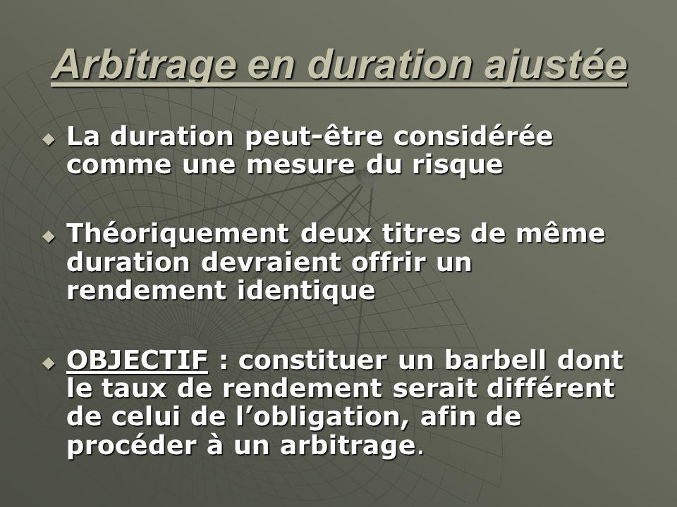 Arbitrage en duration ajustée La duration peut-être considérée comme une mesure du risque La duration peut-être considérée comme une mesure du risque
