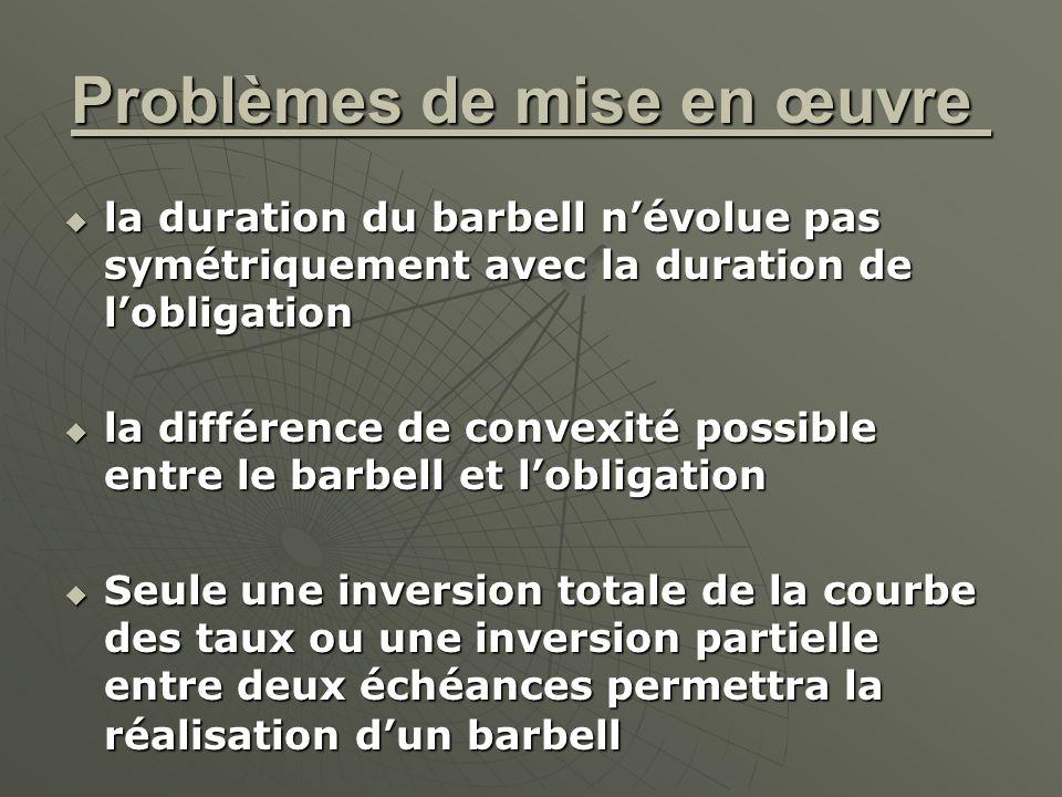 Problèmes de mise en œuvre Problèmes de mise en œuvre la duration du barbell névolue pas symétriquement avec la duration de lobligation la duration du