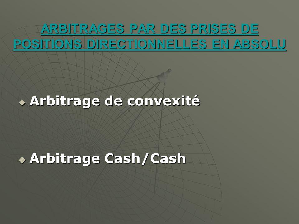 ARBITRAGES PAR DES PRISES DE POSITIONS DIRECTIONNELLES EN ABSOLU Arbitrage de convexité Arbitrage de convexité Arbitrage Cash/Cash Arbitrage Cash/Cash