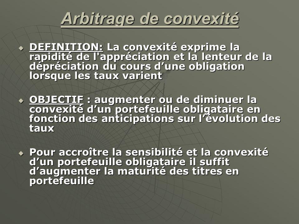 Arbitrage de convexité DEFINITION: La convexité exprime la rapidité de l'appréciation et la lenteur de la dépréciation du cours dune obligation lorsqu