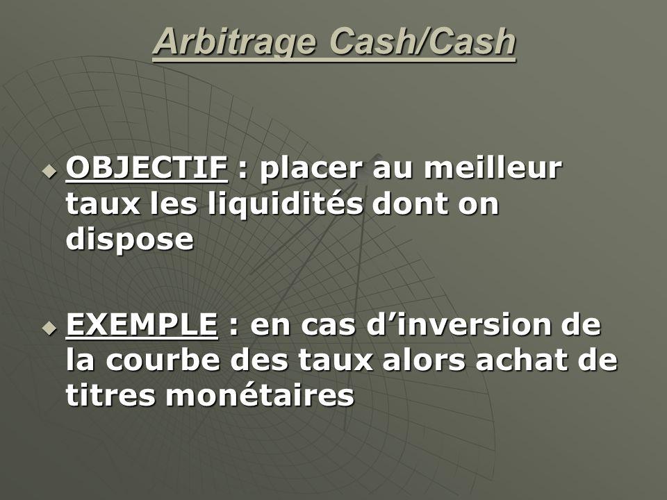 Arbitrage Cash/Cash OBJECTIF : placer au meilleur taux les liquidités dont on dispose OBJECTIF : placer au meilleur taux les liquidités dont on dispos