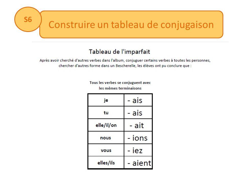 Construire un tableau de conjugaison S6