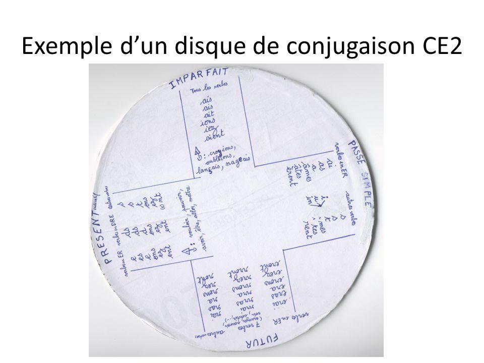 Exemple dun disque de conjugaison CE2