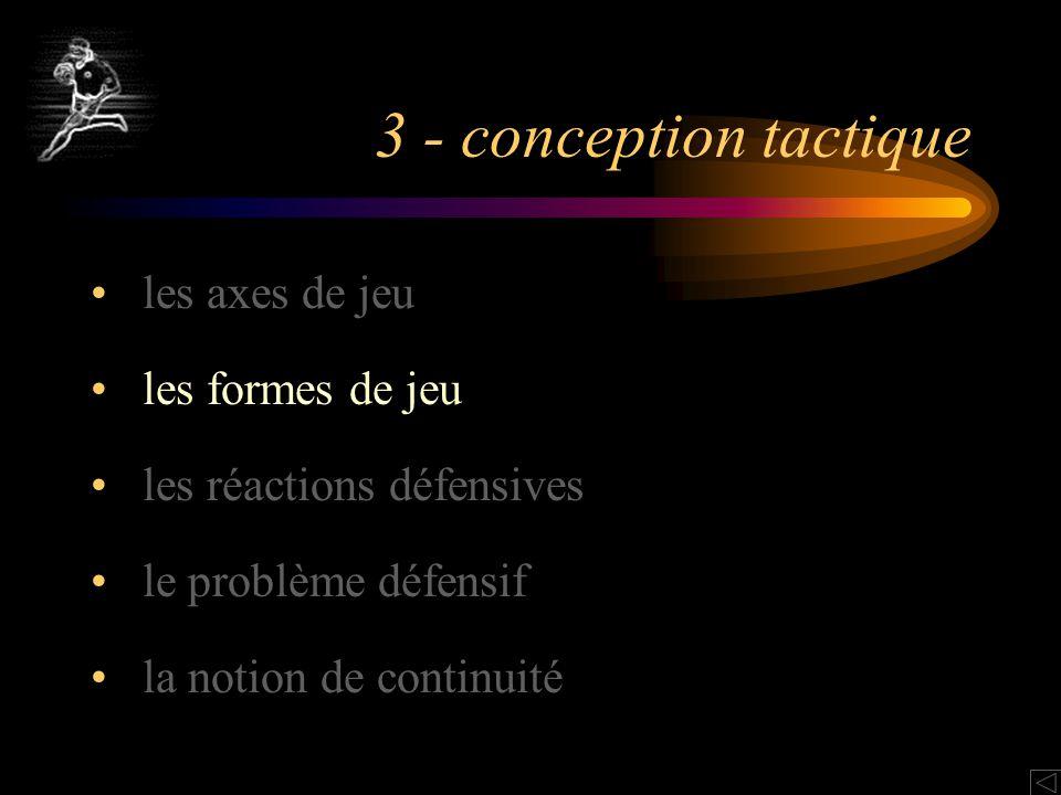 3 - conception tactique les axes de jeu les formes de jeu les réactions défensives le problème défensif la notion de continuité