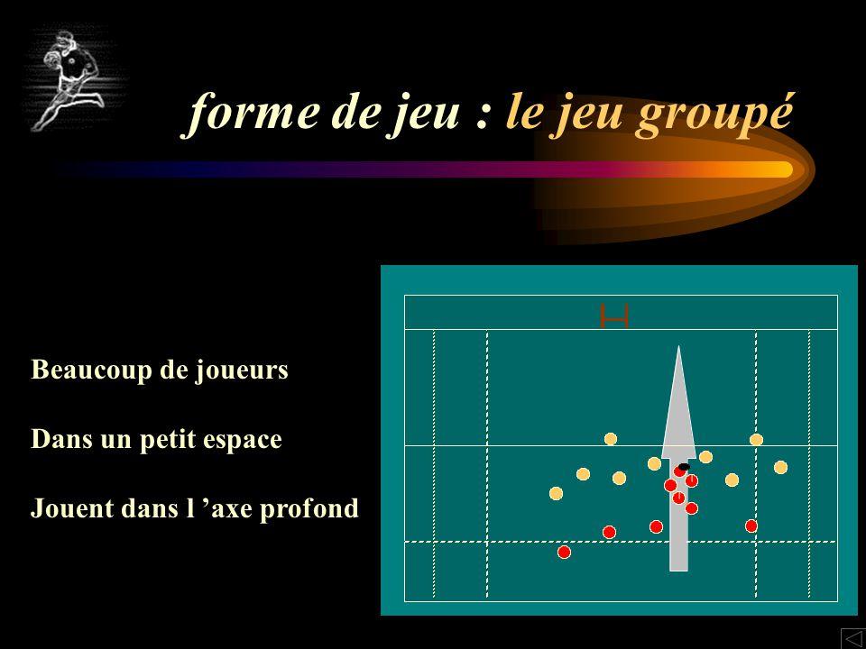 forme de jeu : le jeu groupé Beaucoup de joueurs Dans un petit espace Jouent dans l axe profond