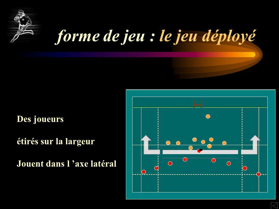 forme de jeu : le jeu déployé Des joueurs étirés sur la largeur Jouent dans l axe latéral