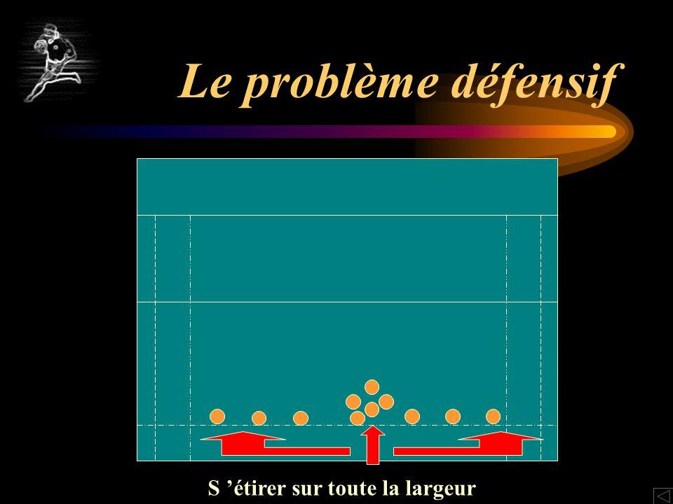 Le problème défensif S étirer sur toute la largeur