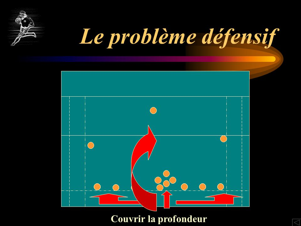 Le problème défensif Couvrir la profondeur