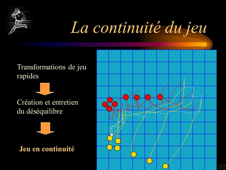 La continuité du jeu Jeu en continuité Transformations de jeu rapides Création et entretien du déséquilibre