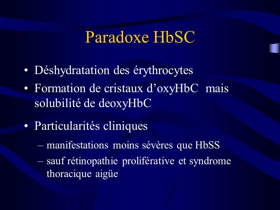 Paradoxe HbSC Déshydratation des érythrocytes Formation de cristaux doxyHbC mais solubilité de deoxyHbC Particularités cliniques –manifestations moins sévères que HbSS –sauf rétinopathie proliférative et syndrome thoracique aigüe