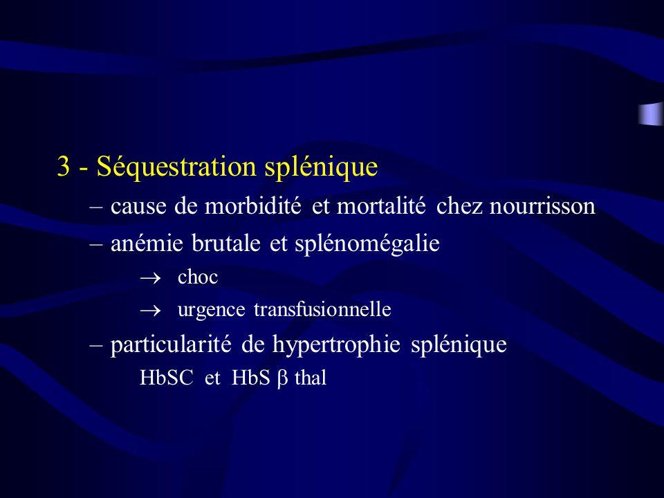 3 - Séquestration splénique –cause de morbidité et mortalité chez nourrisson –anémie brutale et splénomégalie choc urgence transfusionnelle –particularité de hypertrophie splénique HbSC et HbS thal