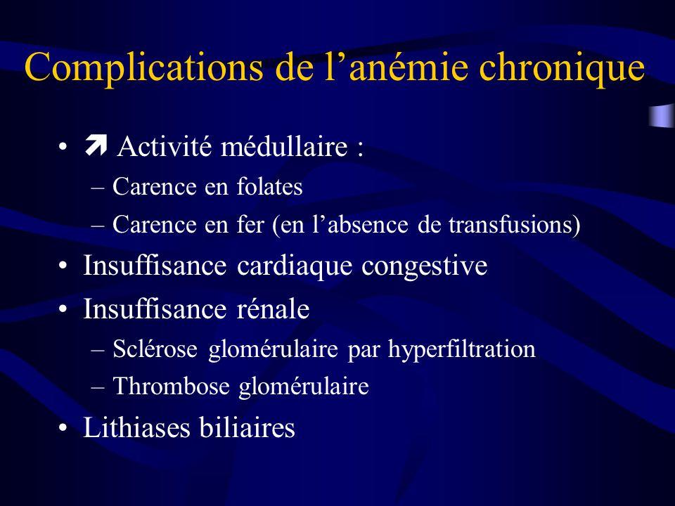 Complications de lanémie chronique Activité médullaire : –Carence en folates –Carence en fer (en labsence de transfusions) Insuffisance cardiaque congestive Insuffisance rénale –Sclérose glomérulaire par hyperfiltration –Thrombose glomérulaire Lithiases biliaires