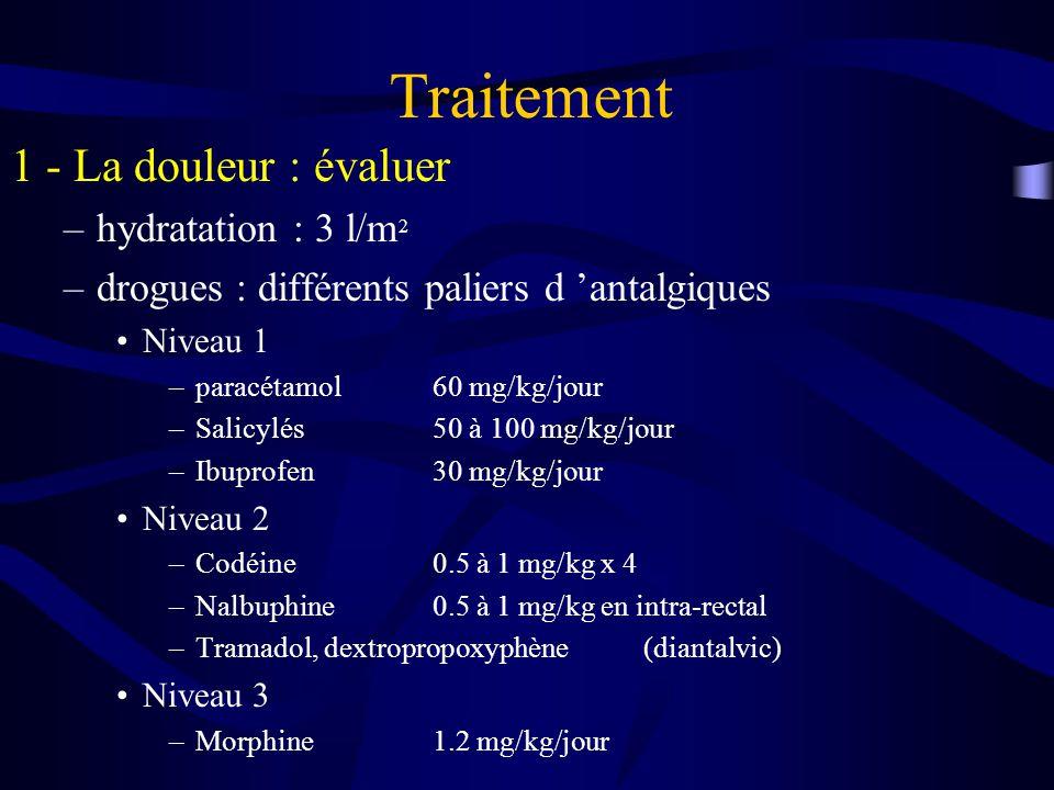 Traitement 1 - La douleur : évaluer –hydratation : 3 l/m 2 –drogues : différents paliers d antalgiques Niveau 1 –paracétamol 60 mg/kg/jour –Salicylés50 à 100 mg/kg/jour –Ibuprofen30 mg/kg/jour Niveau 2 –Codéine0.5 à 1 mg/kg x 4 –Nalbuphine0.5 à 1 mg/kg en intra-rectal –Tramadol, dextropropoxyphène(diantalvic) Niveau 3 –Morphine1.2 mg/kg/jour