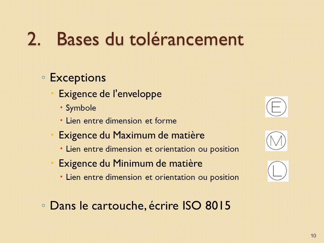 2.Bases du tolérancement Exceptions Exigence de l enveloppe Symbole Lien entre dimension et forme Exigence du Maximum de matière Lien entre dimension et orientation ou position Exigence du Minimum de matière Lien entre dimension et orientation ou position Dans le cartouche, écrire ISO 8015 10