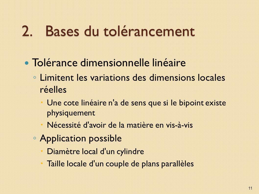 2.Bases du tolérancement Tolérance dimensionnelle linéaire Limitent les variations des dimensions locales réelles Une cote linéaire n a de sens que si le bipoint existe physiquement Nécessité d avoir de la matière en vis-à-vis Application possible Diamètre local d un cylindre Taille locale d un couple de plans parallèles 11