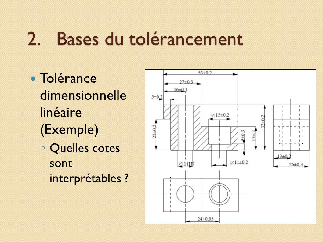 2.Bases du tolérancement Tolérance dimensionnelle linéaire (Exemple) Quelles cotes sont interprétables ?