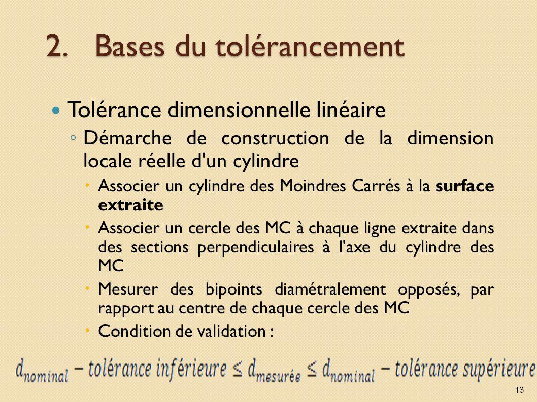 2.Bases du tolérancement Tolérance dimensionnelle linéaire Démarche de construction de la dimension locale réelle d'un cylindre Associer un cylindre d