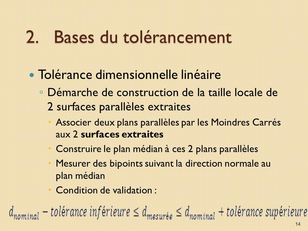 2.Bases du tolérancement Tolérance dimensionnelle linéaire Démarche de construction de la taille locale de 2 surfaces parallèles extraites Associer de