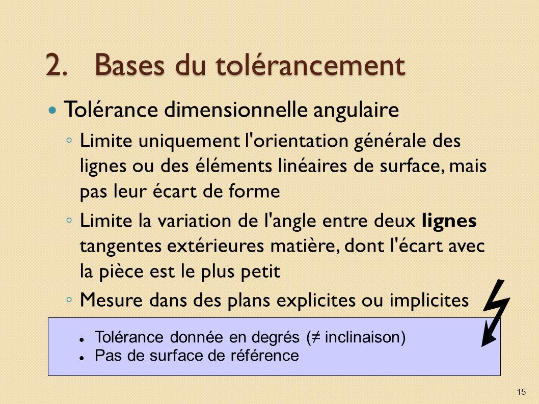 2.Bases du tolérancement Tolérance dimensionnelle angulaire Limite uniquement l orientation générale des lignes ou des éléments linéaires de surface, mais pas leur écart de forme Limite la variation de l angle entre deux lignes tangentes extérieures matière, dont l écart avec la pièce est le plus petit Mesure dans des plans explicites ou implicites 15 Tolérance donnée en degrés ( inclinaison) Pas de surface de référence