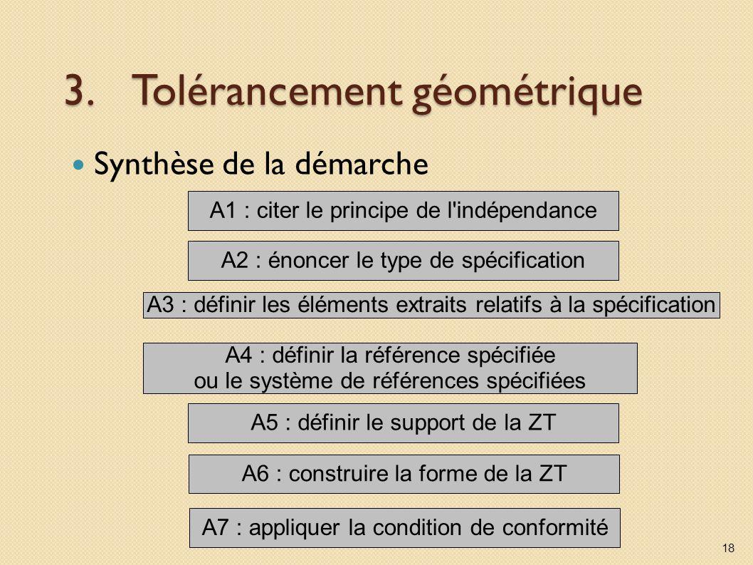 3.Tolérancement géométrique Synthèse de la démarche 18 A1 : citer le principe de l indépendance A2 : énoncer le type de spécification A3 : définir les éléments extraits relatifs à la spécification A4 : définir la référence spécifiée ou le système de références spécifiées A5 : définir le support de la ZT A6 : construire la forme de la ZT A7 : appliquer la condition de conformité