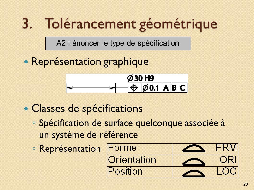3.Tolérancement géométrique Représentation graphique Classes de spécifications Spécification de surface quelconque associée à un système de référence Représentation 20 A2 : énoncer le type de spécification