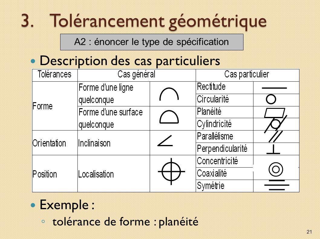 3.Tolérancement géométrique Description des cas particuliers Exemple : tolérance de forme : planéité 21 A2 : énoncer le type de spécification