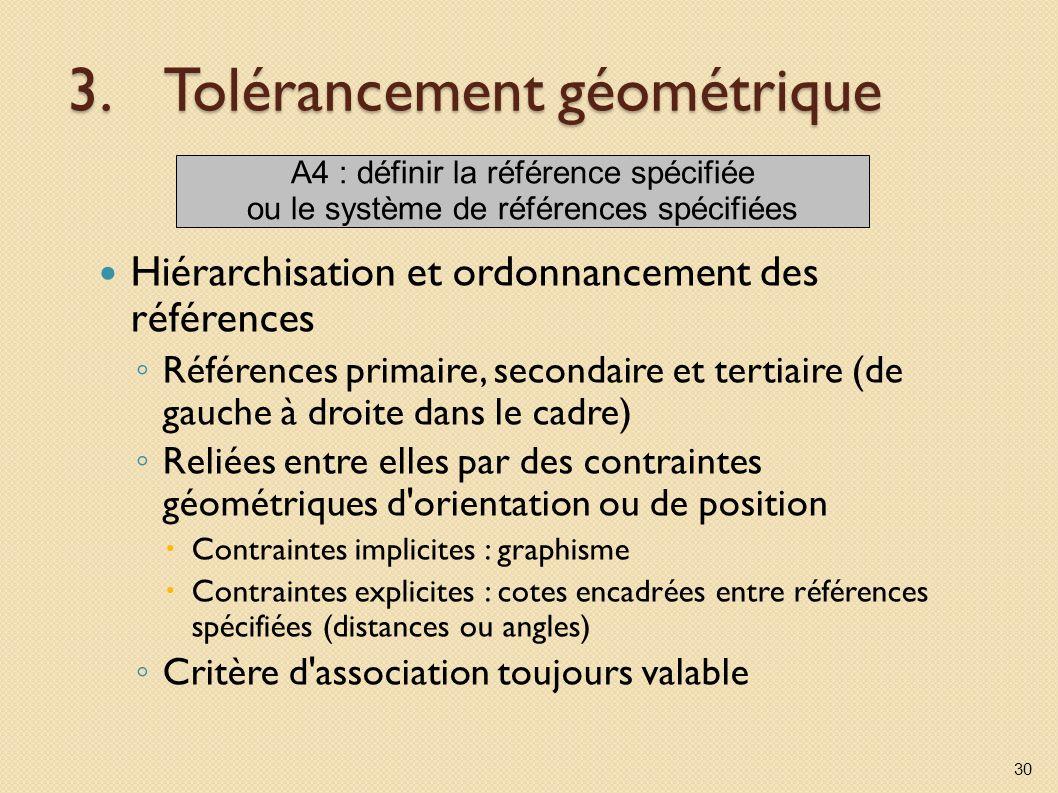 3.Tolérancement géométrique Hiérarchisation et ordonnancement des références Références primaire, secondaire et tertiaire (de gauche à droite dans le cadre) Reliées entre elles par des contraintes géométriques d orientation ou de position Contraintes implicites : graphisme Contraintes explicites : cotes encadrées entre références spécifiées (distances ou angles) Critère d association toujours valable 30 A4 : définir la référence spécifiée ou le système de références spécifiées