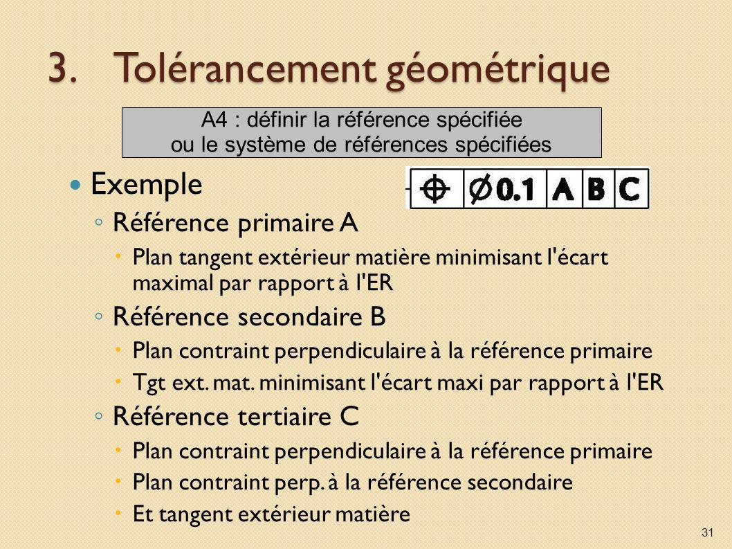 3.Tolérancement géométrique Exemple Référence primaire A Plan tangent extérieur matière minimisant l écart maximal par rapport à l ER Référence secondaire B Plan contraint perpendiculaire à la référence primaire Tgt ext.