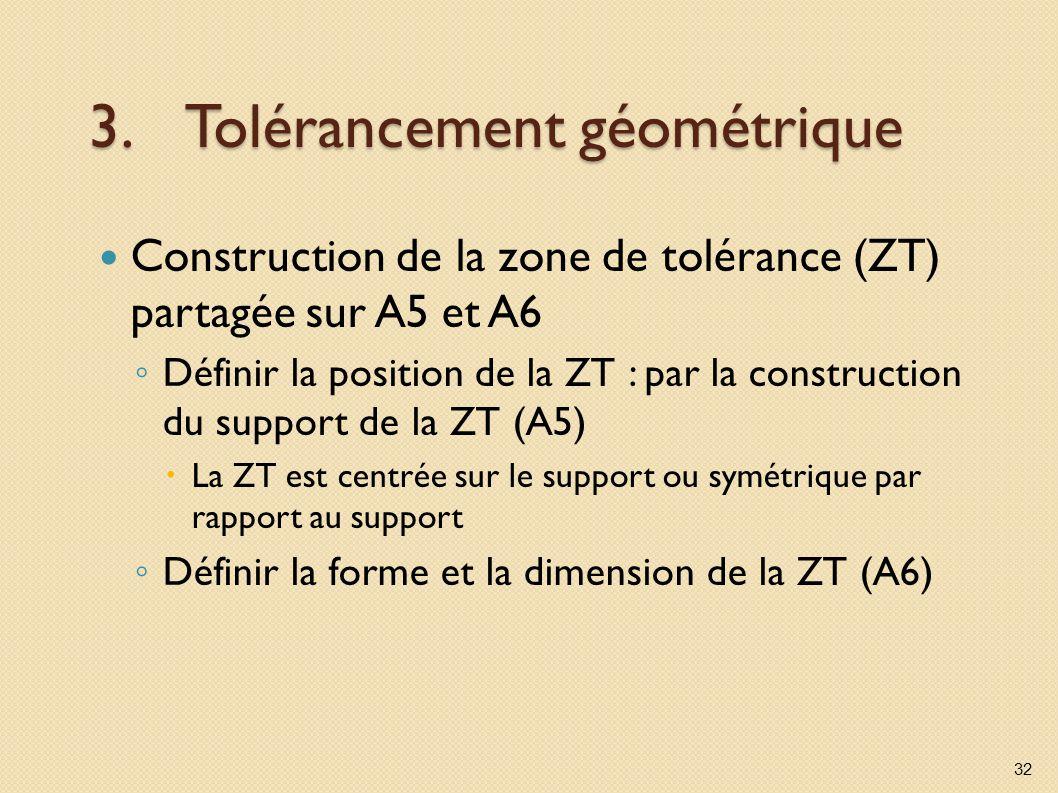 3.Tolérancement géométrique Construction de la zone de tolérance (ZT) partagée sur A5 et A6 Définir la position de la ZT : par la construction du supp