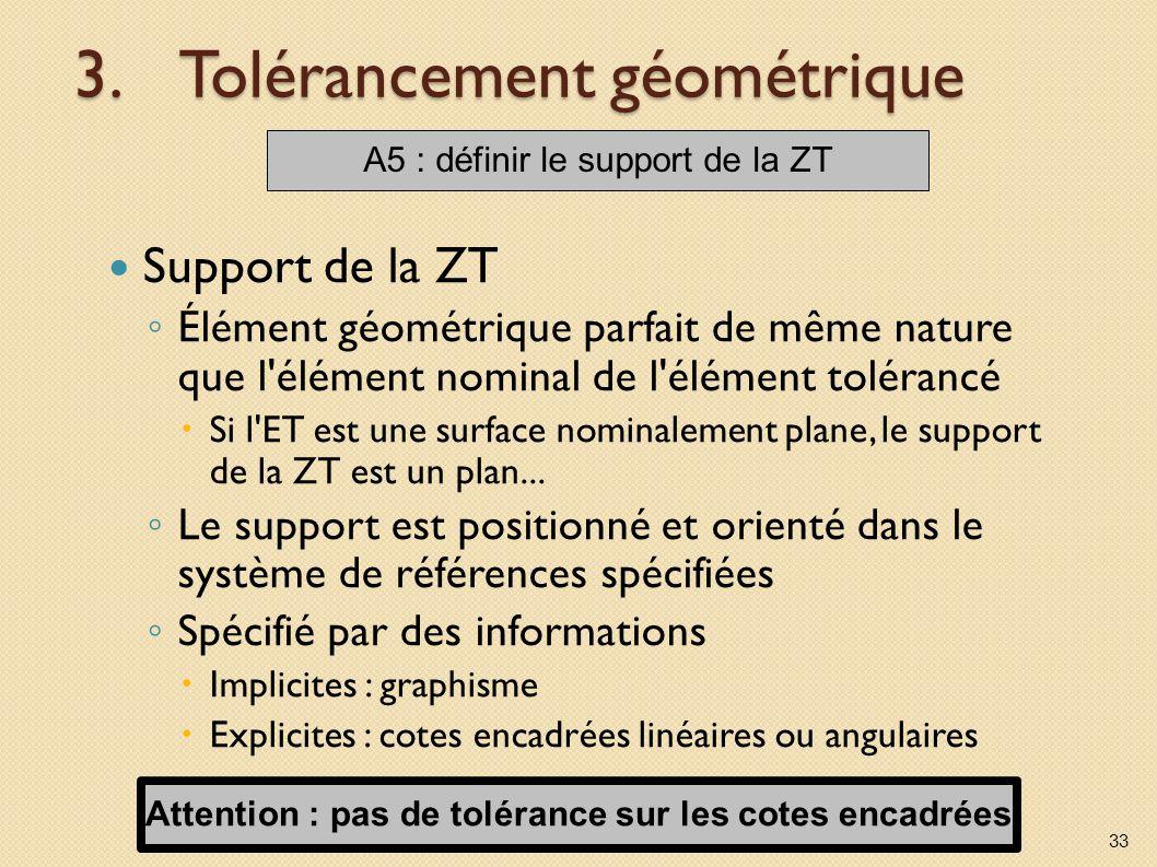 3.Tolérancement géométrique Support de la ZT Élément géométrique parfait de même nature que l élément nominal de l élément tolérancé Si l ET est une surface nominalement plane, le support de la ZT est un plan...