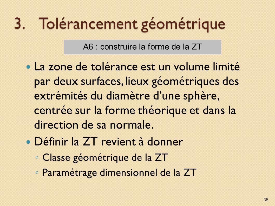 3.Tolérancement géométrique La zone de tolérance est un volume limité par deux surfaces, lieux géométriques des extrémités du diamètre dune sphère, centrée sur la forme théorique et dans la direction de sa normale.