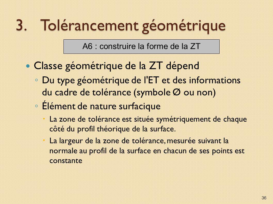 3.Tolérancement géométrique Classe géométrique de la ZT dépend Du type géométrique de l'ET et des informations du cadre de tolérance (symbole Ø ou non