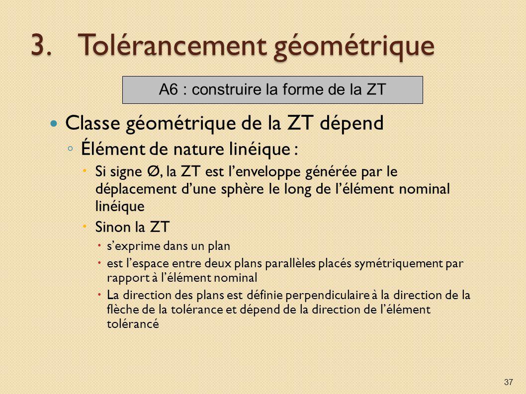 3.Tolérancement géométrique Classe géométrique de la ZT dépend Élément de nature linéique : Si signe Ø, la ZT est lenveloppe générée par le déplacement dune sphère le long de lélément nominal linéique Sinon la ZT sexprime dans un plan est lespace entre deux plans parallèles placés symétriquement par rapport à lélément nominal La direction des plans est définie perpendiculaire à la direction de la flèche de la tolérance et dépend de la direction de lélément tolérancé 37 A6 : construire la forme de la ZT