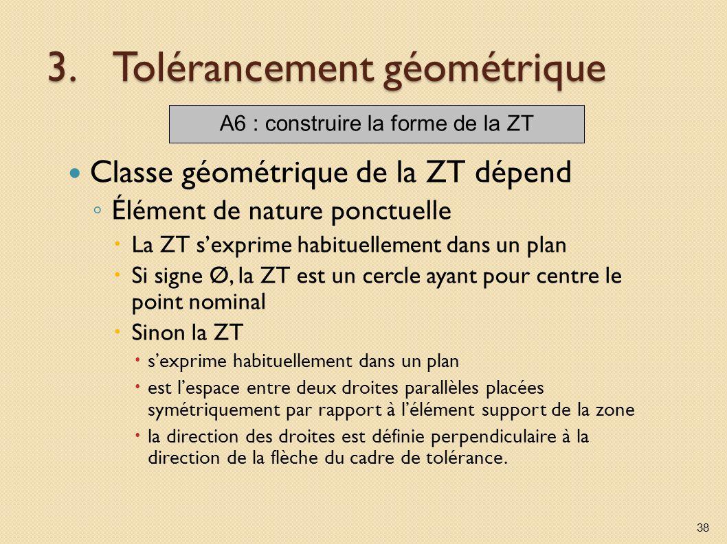 3.Tolérancement géométrique Classe géométrique de la ZT dépend Élément de nature ponctuelle La ZT sexprime habituellement dans un plan Si signe Ø, la ZT est un cercle ayant pour centre le point nominal Sinon la ZT sexprime habituellement dans un plan est lespace entre deux droites parallèles placées symétriquement par rapport à lélément support de la zone la direction des droites est définie perpendiculaire à la direction de la flèche du cadre de tolérance.