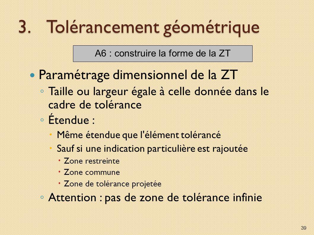 3.Tolérancement géométrique Paramétrage dimensionnel de la ZT Taille ou largeur égale à celle donnée dans le cadre de tolérance Étendue : Même étendue que l élément tolérancé Sauf si une indication particulière est rajoutée Zone restreinte Zone commune Zone de tolérance projetée Attention : pas de zone de tolérance infinie 39 A6 : construire la forme de la ZT