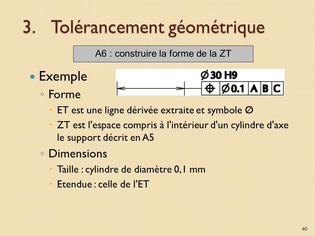 3.Tolérancement géométrique Exemple Forme ET est une ligne dérivée extraite et symbole Ø ZT est l espace compris à l intérieur d un cylindre d axe le support décrit en A5 Dimensions Taille : cylindre de diamètre 0,1 mm Etendue : celle de l ET 40 A6 : construire la forme de la ZT