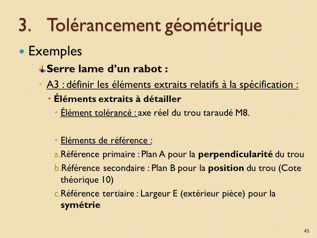 3.Tolérancement géométrique Exemples Serre lame dun rabot : A3 : définir les éléments extraits relatifs à la spécification : Éléments extraits à détailler Élément tolérancé : axe réel du trou taraudé M8.