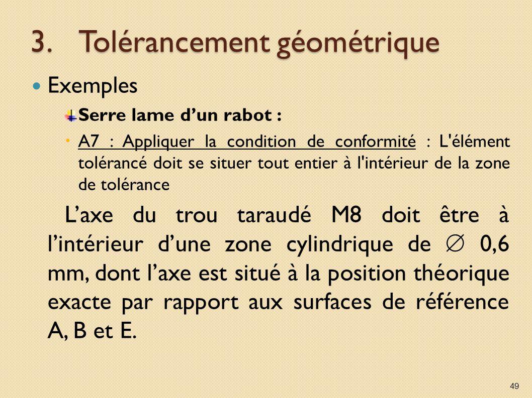 3.Tolérancement géométrique Exemples Serre lame dun rabot : A7 : Appliquer la condition de conformité : L élément tolérancé doit se situer tout entier à l intérieur de la zone de tolérance Laxe du trou taraudé M8 doit être à lintérieur dune zone cylindrique de 0,6 mm, dont laxe est situé à la position théorique exacte par rapport aux surfaces de référence A, B et E.